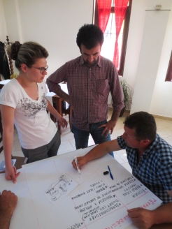 Working in small groups on a SWOT analysis of Spaç prison | Punë në grup - analiza SWOT mbi gjëndjen në Spaç