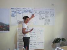 Presenting the results of the SWOT analysis | Prezantimi i rezultave të analizës SWOT