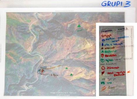 Mind Map - Group 3 | Hartë mendore - Grupi 3