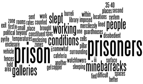 Word cloud of places / crucial locations related to Spaç prison