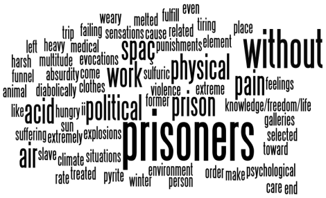 Word cloud of sensations / feelings / evocations related to Spaç prison