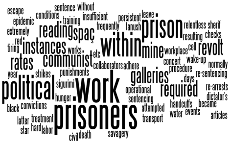 Word cloud of stories / events related to Spaç prison